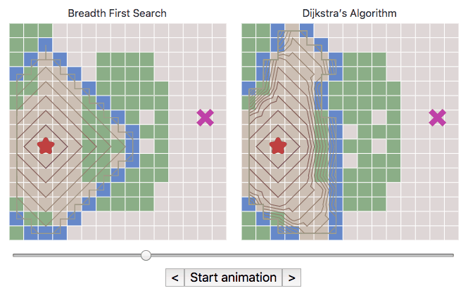 Screenshot of pathfinding diagrams