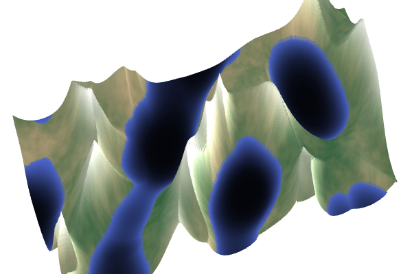 Making maps with noise functions