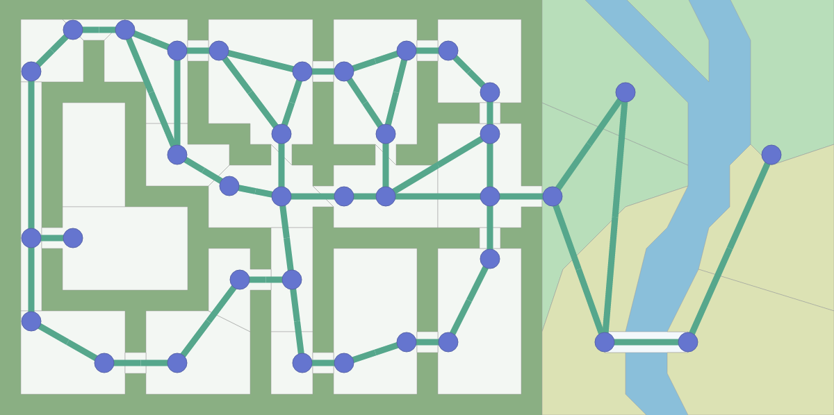 graph with doorways as nodes