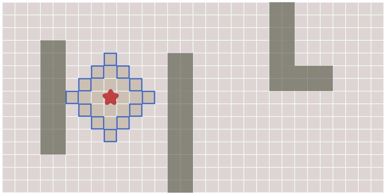 frontier diagram