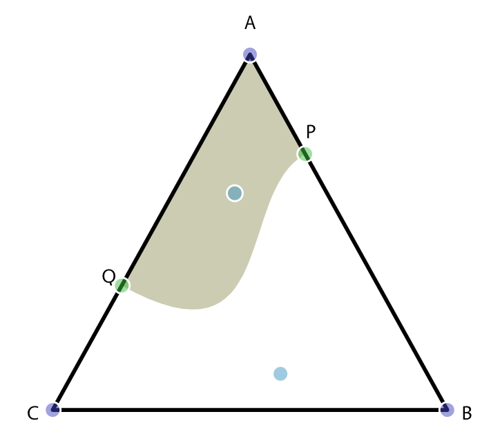 Bezier isoline on triangle