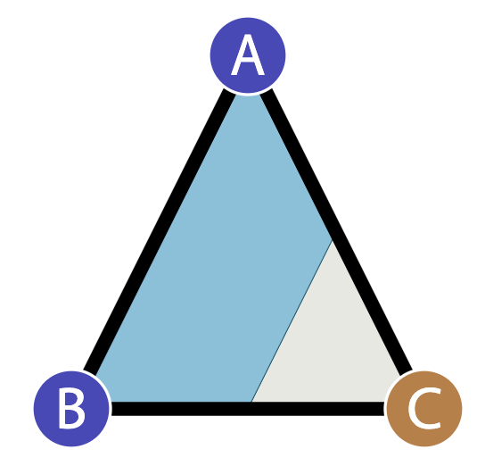 Isoline on triangle